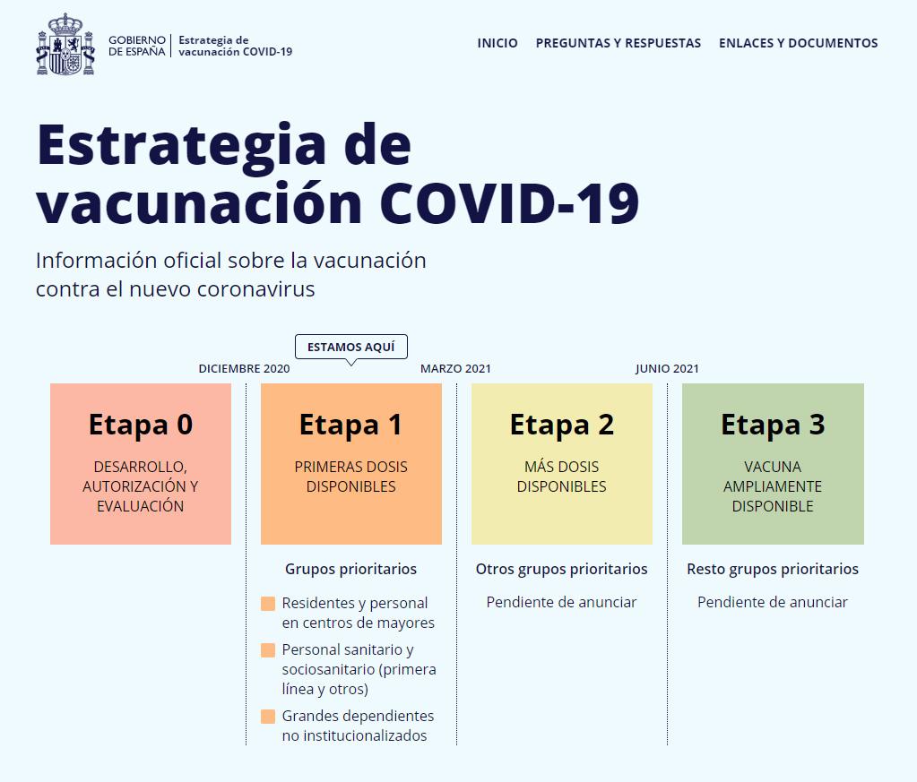 CAMPAÑA DE VACUNACION COVID-19 - ISFAS